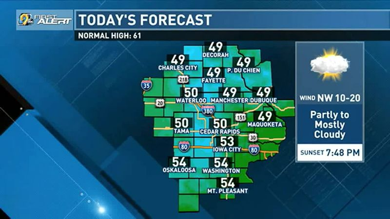 Forecast today