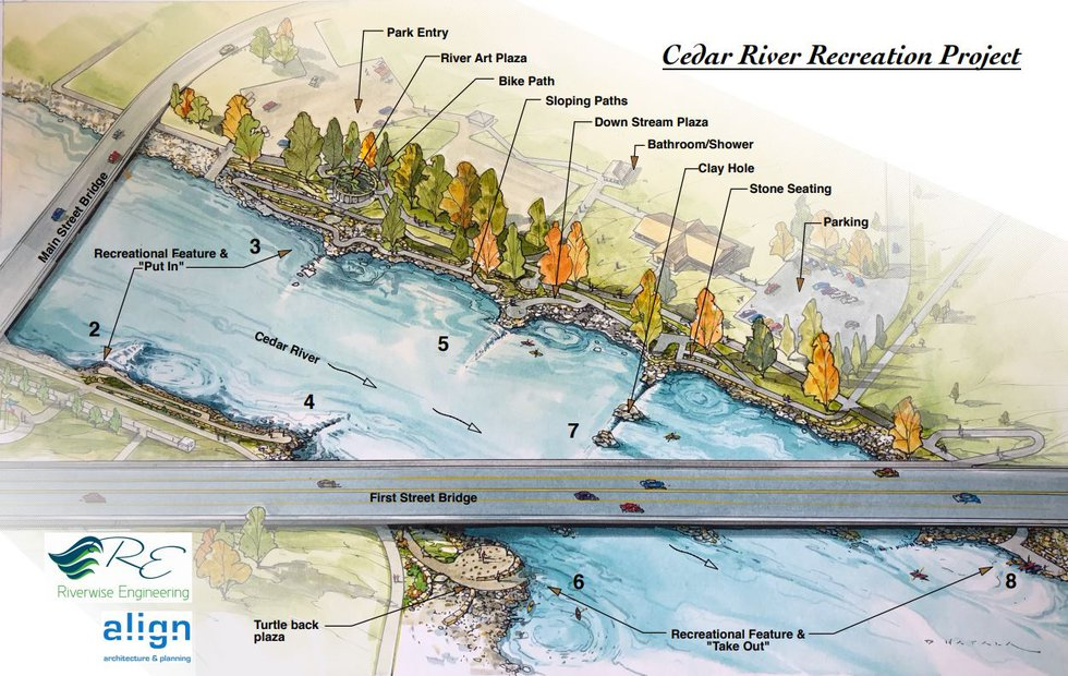This is a rendering of the Cedar River Recreation Project in Cedar Falls.