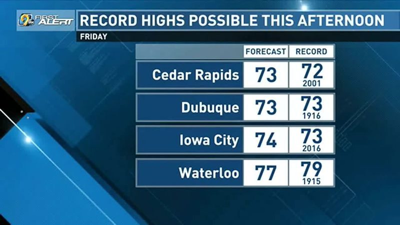 Highs this afternoon will be near record levels with highs soaring into the low 70s. Expect...