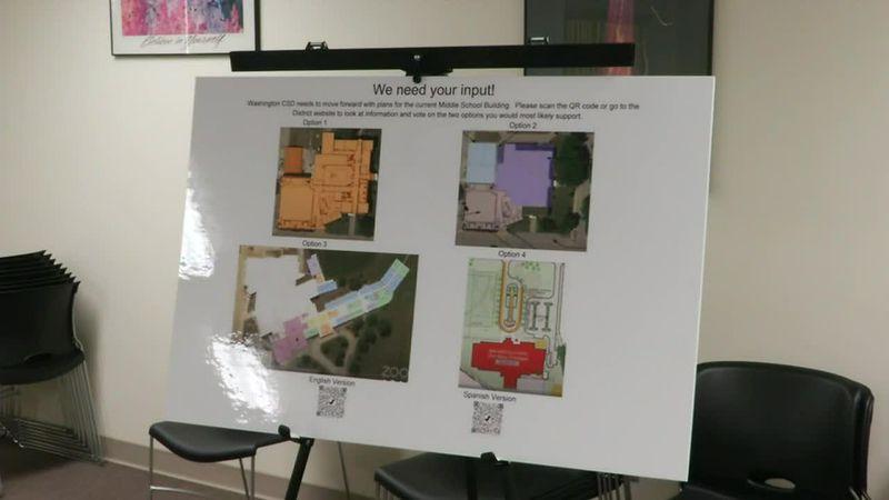 Washington Middle School Project