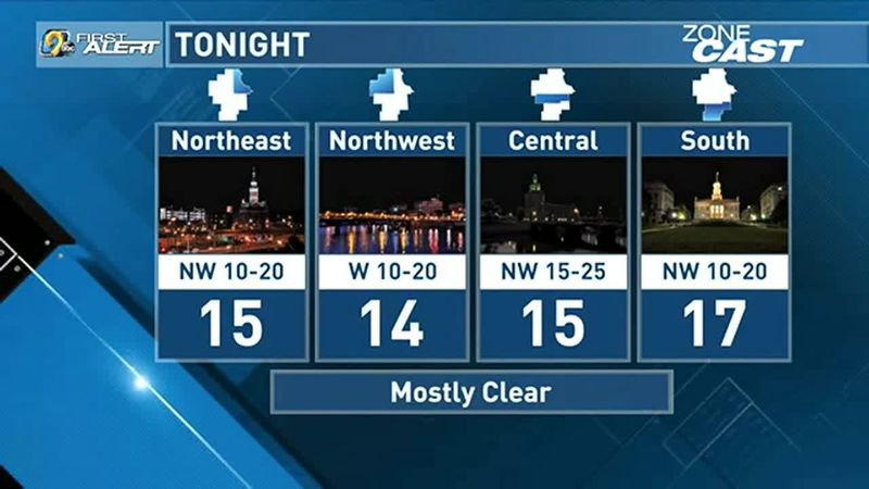 We will wrap up February with a clear, cool night as overnight lows dip into the teens.