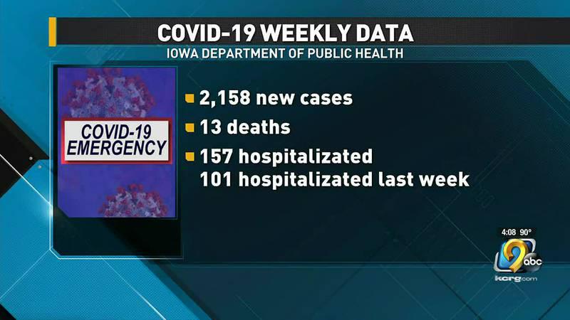 Iowa COVID-19 update on July 28.
