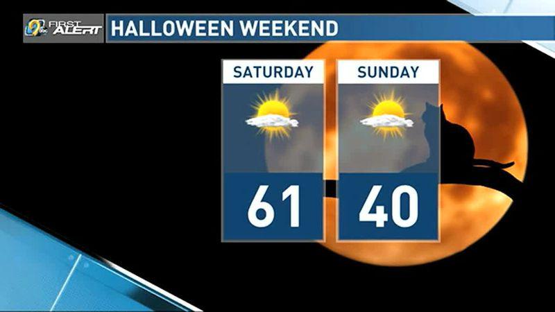 Halloween weekend forecast