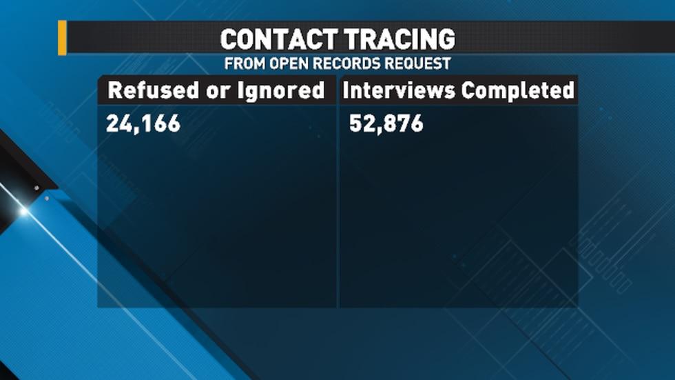 Contact Tracing in November