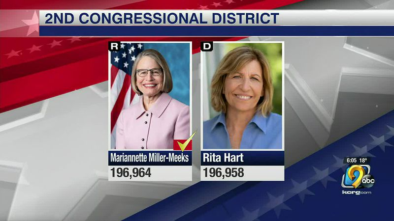 Contested 2nd Congressional District race still unresolved