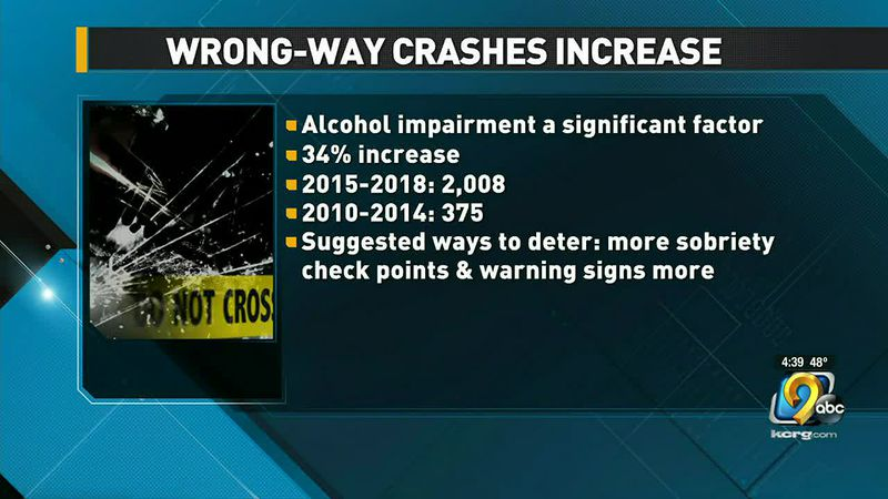 Data shows increase in wrong-way crashes