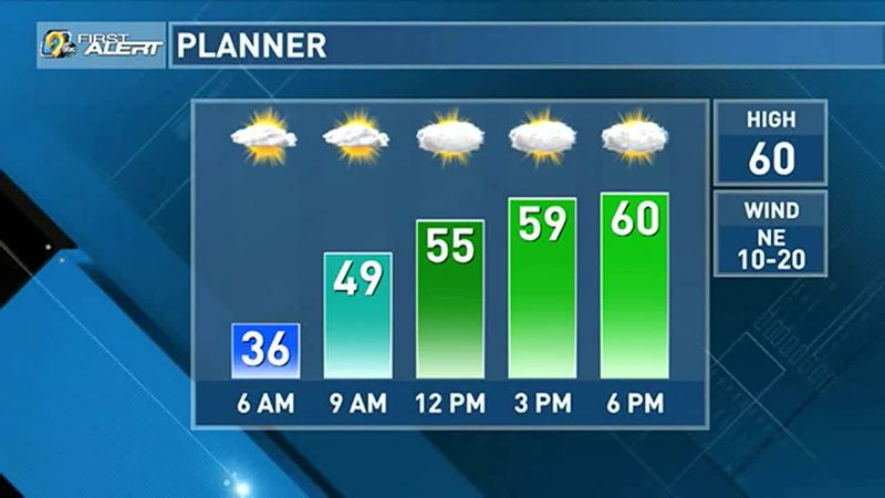 Quiet and cool for now, warmer and wetter by the weekend.
