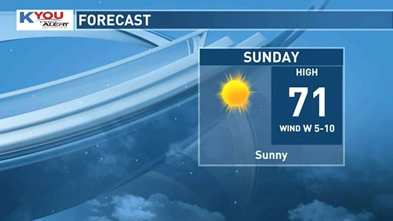 Look for another chilly night ahead, followed by an excellent fall day on Sunday to wrap up the...