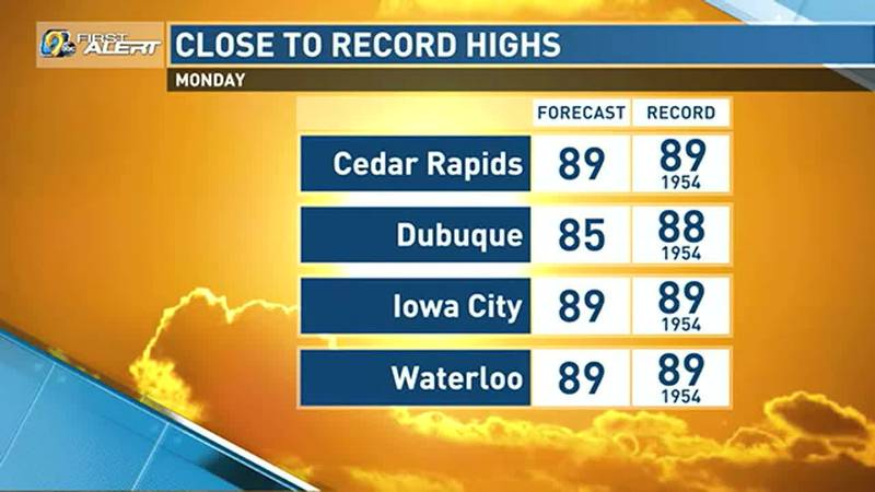 Near record highs