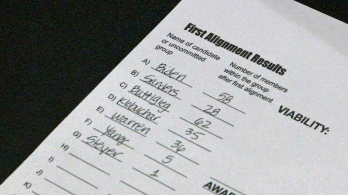 Dubuque County Democratic Party Chair Steve Drahozal said the number of delegates to the county convention was incorrectly assigned to two candidates on this caucus math worksheet. (Mary Green/KCRG)