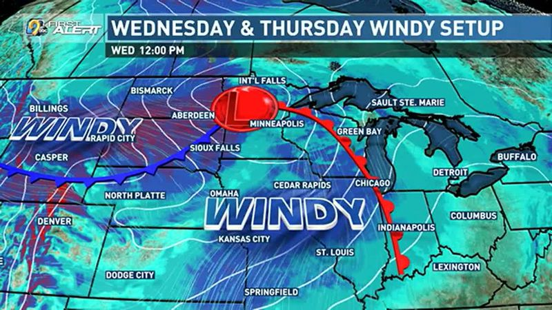 Winds increase through Thursday due to an incoming system.